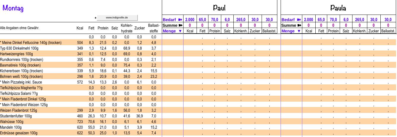 Nährwert Tabelle mit Rechner und Wochenübersicht